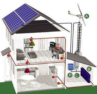 Electricidad e lica - Hacer instalacion electrica domestica ...